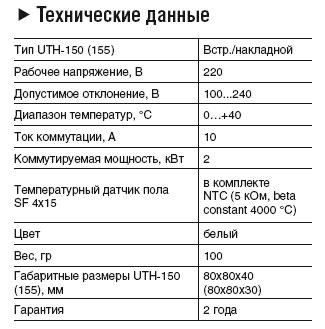 Caleo UTH-150